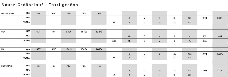 Kempa Textilien Neuer Größenverlauf 52e17a2222